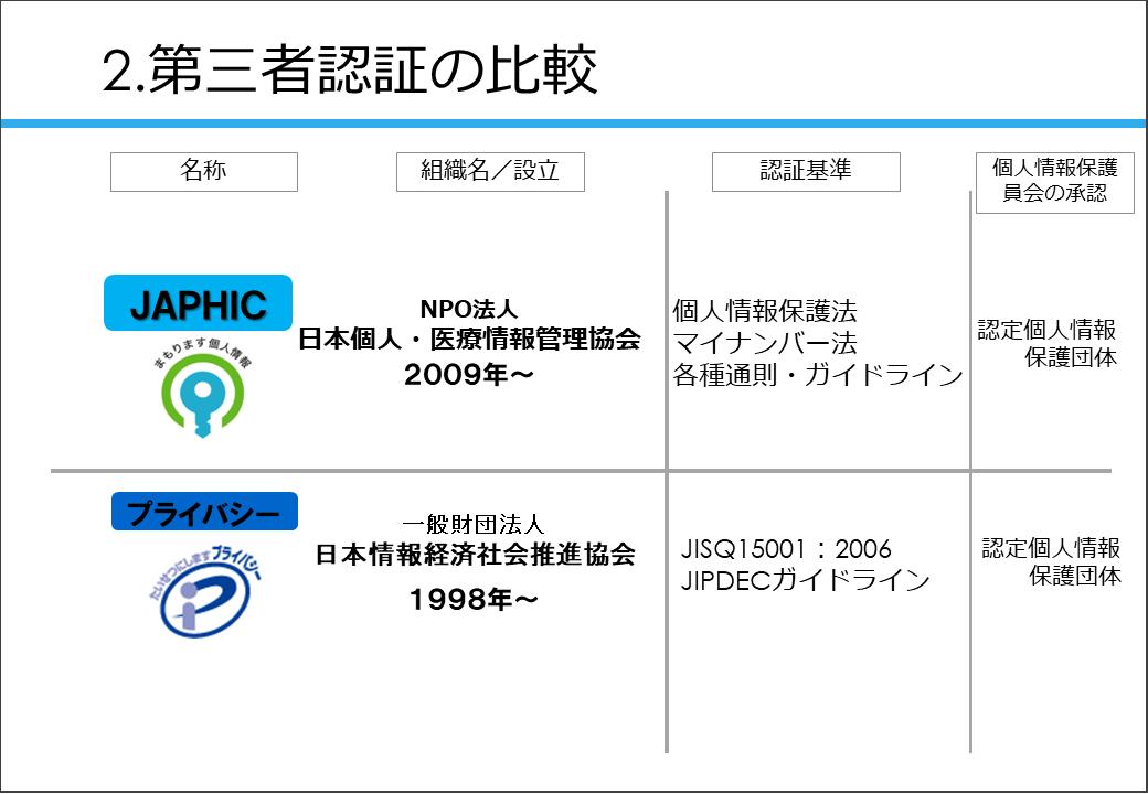 japhic3